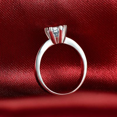 Classic Round Cut Solitaire Ring